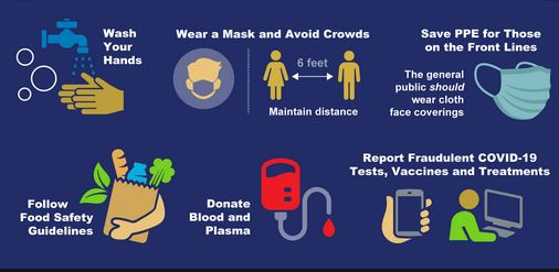 5 Basics To Protect Your Health During A Pandemic