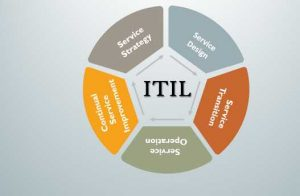What is the scope of ITIL certifications in my future career